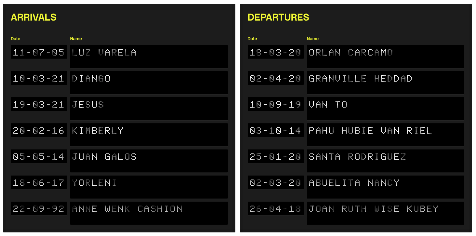 Arrivals and Departures Virtual Board